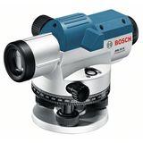 Optické nivelační přístroje